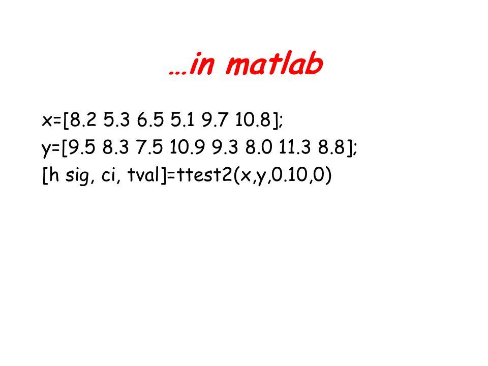 …in matlab x=[8.2 5.3 6.5 5.1 9.7 10.8]; y=[9.5 8.3 7.5 10.9 9.3 8.0 11.3 8.8]; [h sig, ci, tval]=ttest2(x,y,0.10,0)